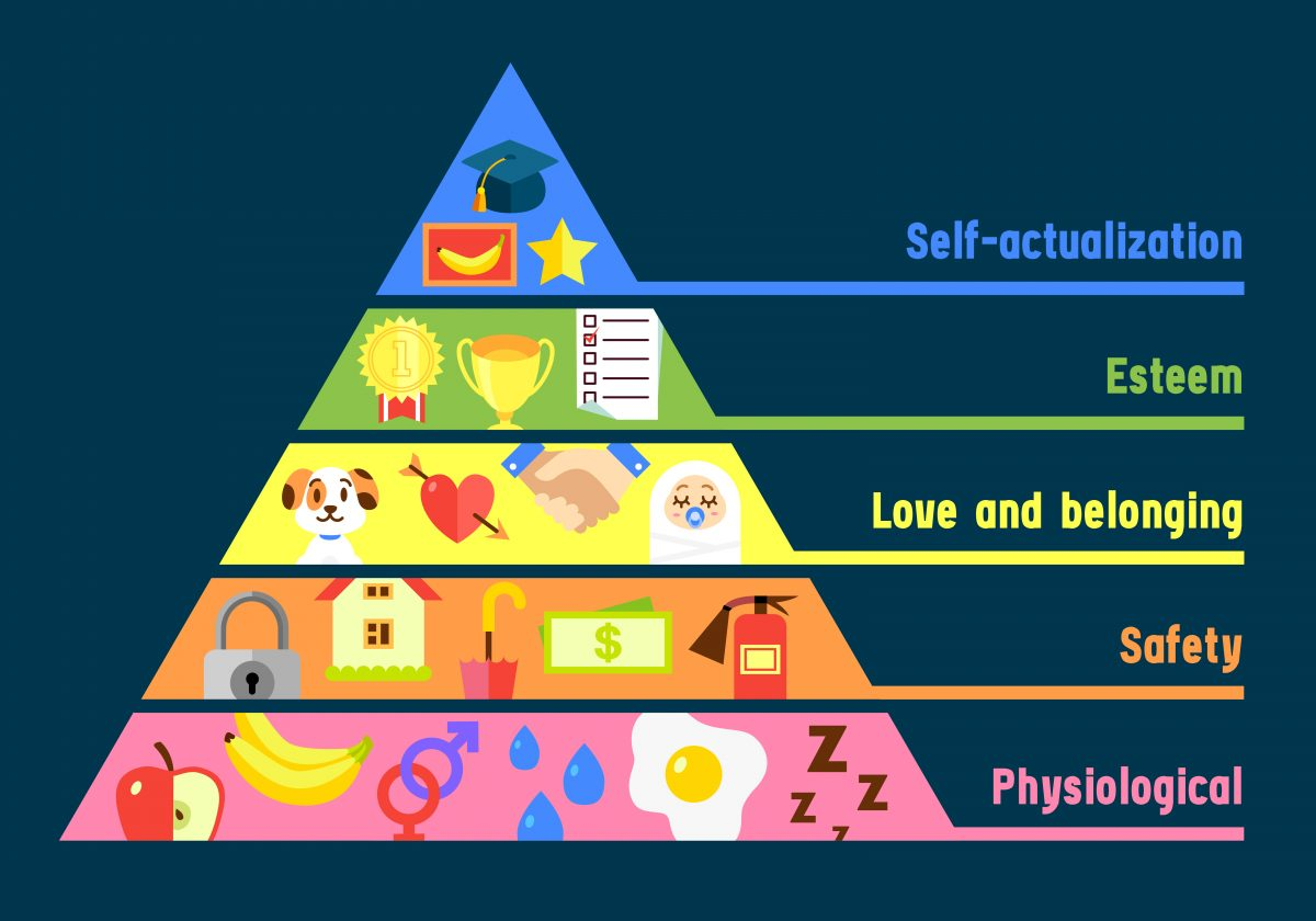 Discover how a pyramid can give you new content marketing perspectives