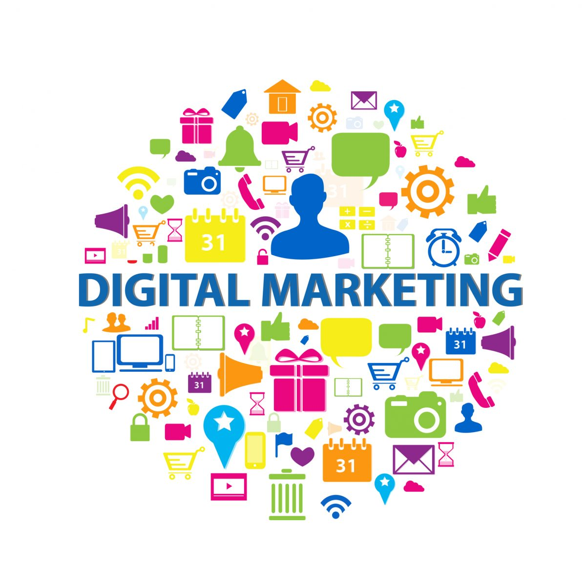 Top Best Channels For Digital Marketing You Need To Know About