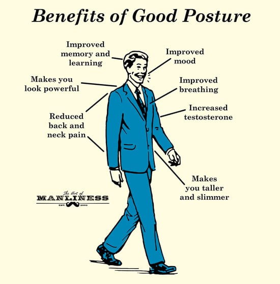 HAVE A GOOD BODY POSTURE ENTREPRENEURS